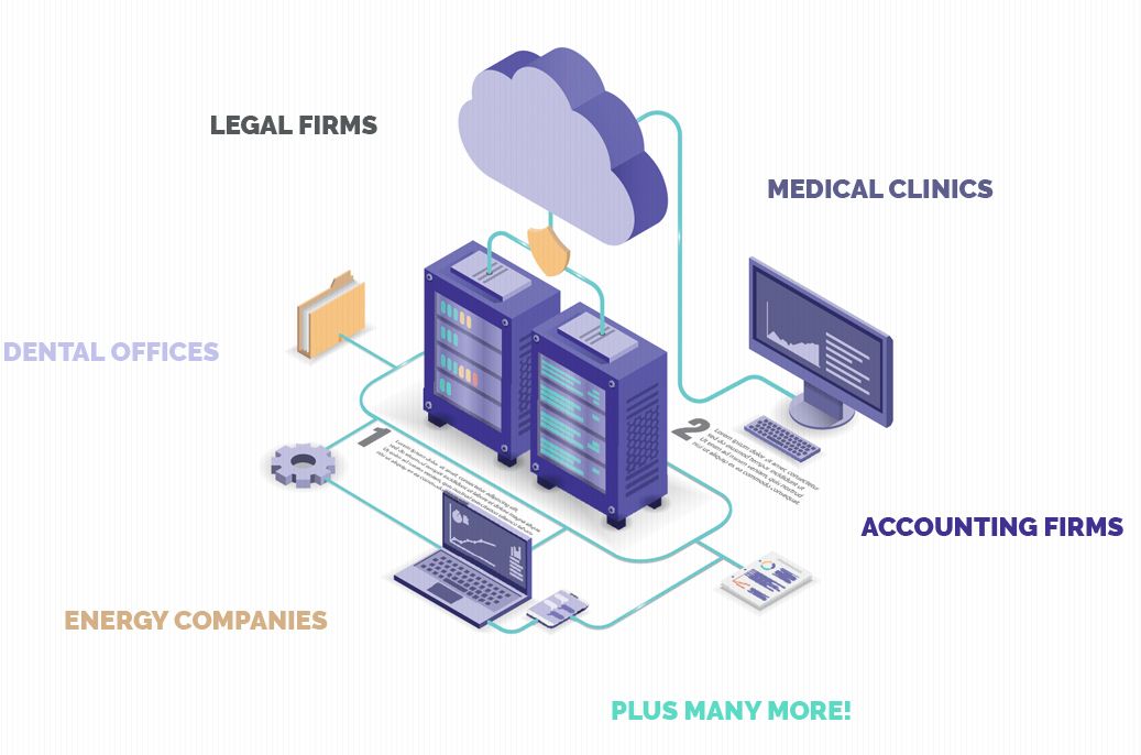 dynamic cloud solutions